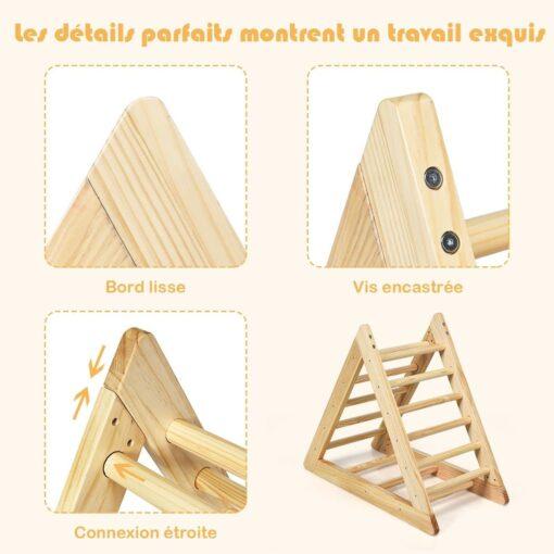 Détails Techniques du Triangle de Motricité